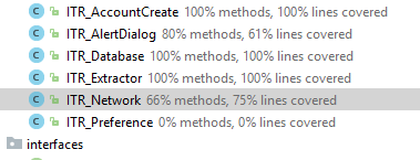 Code Coverage in %
